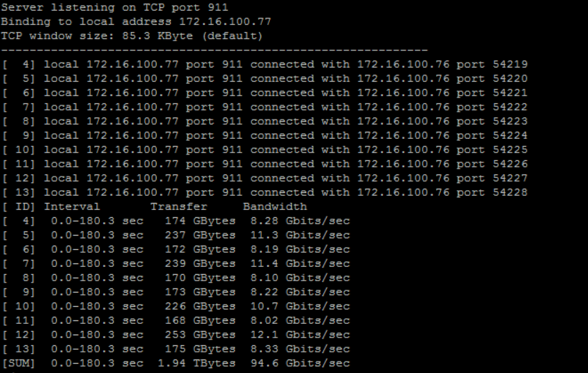 The output showing what TCP throughput was like.